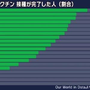 菅ちゃんは合格点だった。