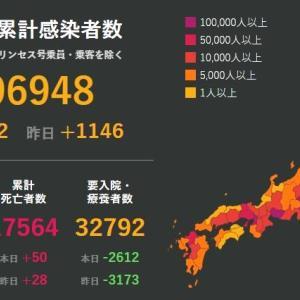 武漢肺炎9月28日の状況