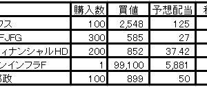 日本株暴落!思わず沢山買っちゃいました!