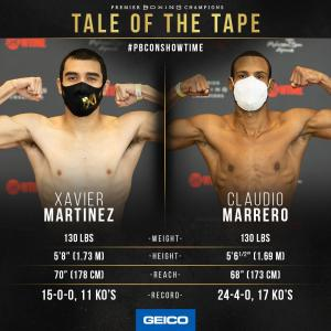 マレロvsマルティネス 「結果」 WBA世界スーパーフェザー級挑戦者決定戦