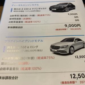 とんでもなくおかしな自動車関連税