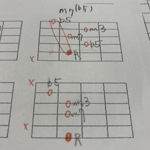 ダイアトニックコードの?m(♭5)は超難関
