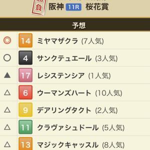 桜花賞 2020.4.12