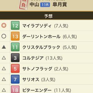 皐月賞 2020.04.19