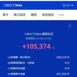 積立NISA 【2021  2】