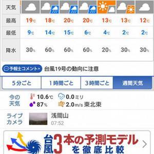 来週はついに最低気温が2度の予報も