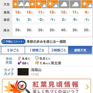 いよいよ軽井沢も氷点下予想