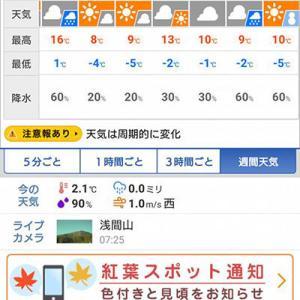 ついに軽井沢の天気予報にも、一時雪マークが