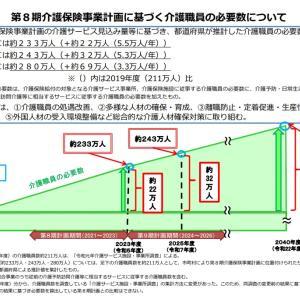 新潟県 介護職員必要数 最新データ発表です!!