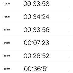 神戸マラソン結果