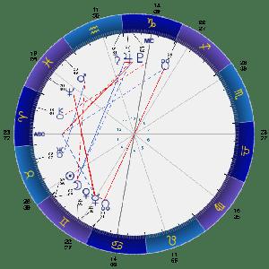 双子座新月に向かって~情報、知性、コミュニケーションのサインで私たちが今、考えること~