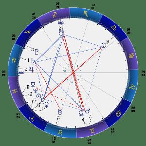 29日夜明け前に天秤座で満月