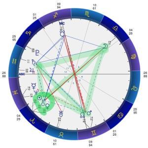 29日夜明け前に天秤座で満月②