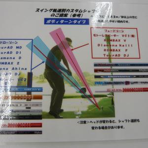 ゴルフスイングの基本14
