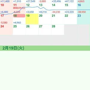 2月の活動記録