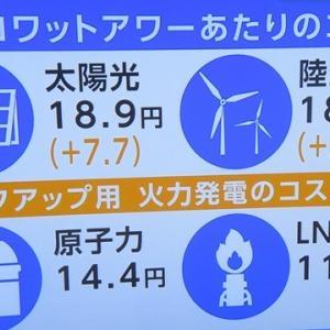 発電コストの比較