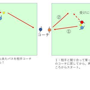 ■1対1~3対3までの練習内容(判断を伴う練習)