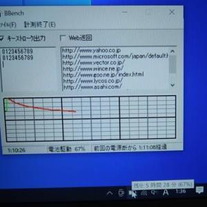 バッテリーの挙動。(Gateway NE336-A14Q)