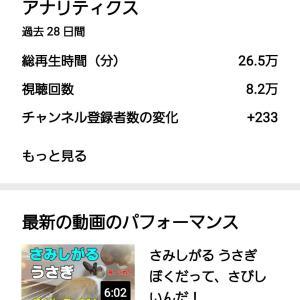 YouTube 800人に!
