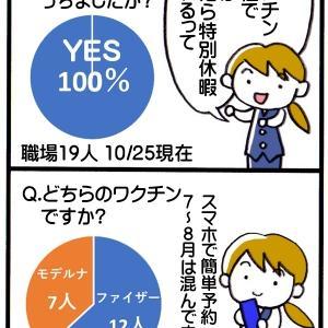 コロナワクチン接種体験 職場アンケート&これって副反応? 4コマ漫画