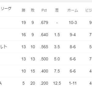 4月の「鉄」活動 豊田、立川、拝島界隈でリハビリ中 (^^;)