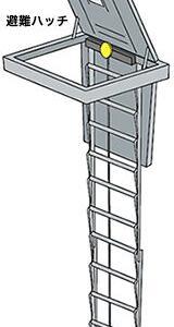 これからマンションを買う人へのアドバイス 「避難梯子」のある部屋はやめておきましょう