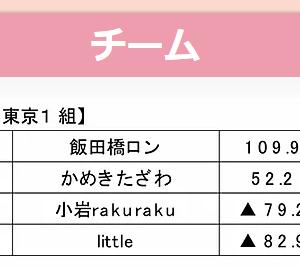 夕刊フジ杯 飯田橋ロンチーム