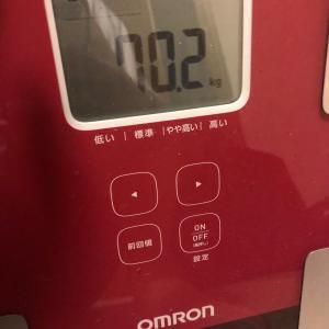 ゆるりダイエット68日目-400g、初の-3kg代