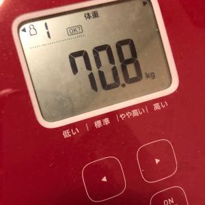 ゆるりダイエット中断から14日こんなに体重増える?