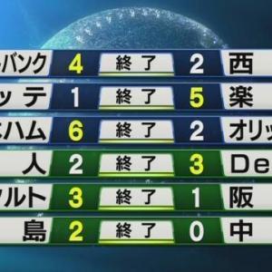 7/29のプロ野球と〓Jリーグの件+α
