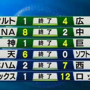 引き続き阪神は巨人の引き立て役という伝統の一戦@甲子園(助演男優:藤浪晋太郎)はじめ8/5のプロ野球と〓Jリーグ杯(ルヴァンカップ)の件