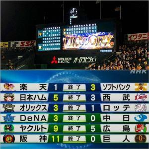 阪神11-0巨人(甲子園)~ホームで被3タテは阻止など、8/6のプロ野球の件