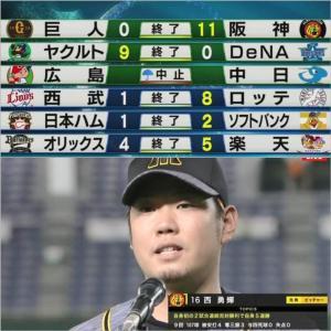 西勇輝2試合連続完封で阪神、東京ドームで今年初とらほ~など、9/17のプロ野球の件
