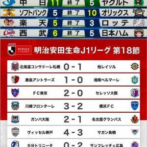 湘南惜敗、阪神完封負けなど、9/23のプロ野球と22~23の〓Jリーグの件