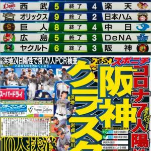 阪神にPCR検査陽性者等大量発生など、9/25のプロ野球の件