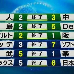 9/26のプロ野球の件~色々とコンプライアンスの緩いチーム〓(●`ε´●)