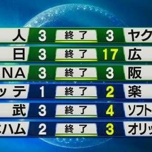 巨人延長引き分けも、中日大敗、阪神引き分けで2年連続38回目のセ・リーグ優勝決定など、10/30のプロ野球の件+α