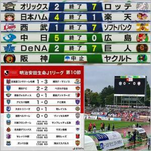 甲子園は雨天中止、レモスタはスコアレスドローなど、4/17のプロ野球と〓Jリーグの件+α