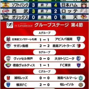 ベイスターズ一軍のみならず、二軍もマリノスもFCもみんなまとめて\横浜優勝/など、4/28のプロ野球と〓Jリーグの件