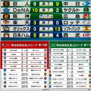 阪神園芸でもムーリだった甲子園ノーゲーム、〓も〓も福岡&仙台の勝ち、東京&千葉&埼玉の負けなど、5/1のプロ野球とJリーグの件
