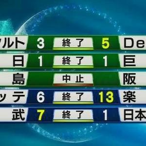 5/21の〓関連+α
