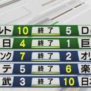 5/23の〓〓関連+α