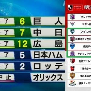 6/19の〓〓関連+α
