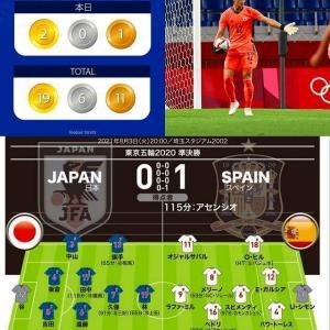 第103回全国高等学校野球選手権大会組み合わせ決定の件を前振りに、〓U-24日本代表、スペインに惜敗など、8/3の東京五輪2020関連+α