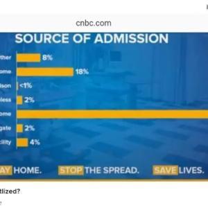 COVID NURSE EXPOSES NY HOSPITAL