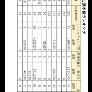 """""""ワクチン問題ー米国女性医師が語る"""""""