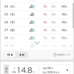 来週は雪マークが続きます(-_-;)