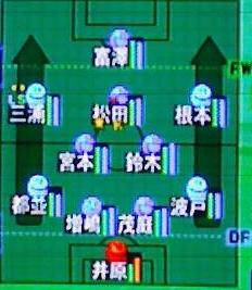 DF縛り 4-2-3-1 日本代表を意識