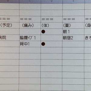 「pomera」を手帳にする(2)
