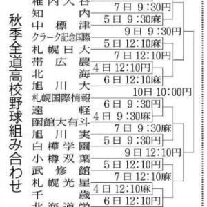 第73回秋季北海道高校野球大会の組み合わせが決定しました。